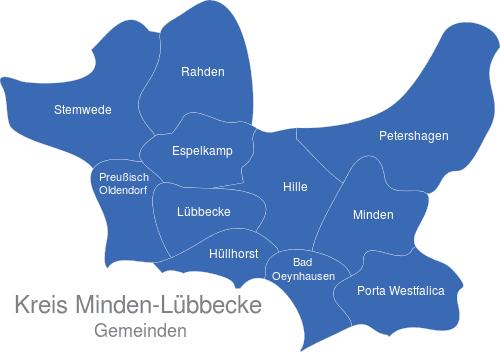 Kreis Minden Lübbecke
