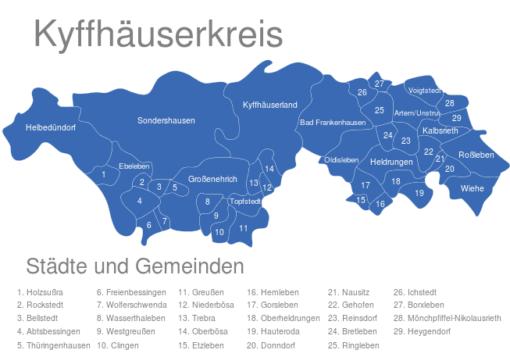 Kyffhäuserkreis