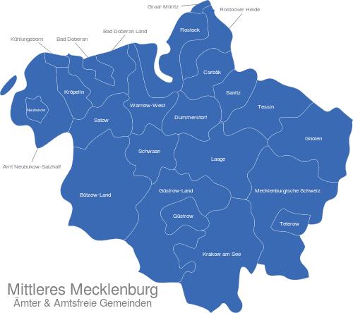 Mittleres Mecklenburg