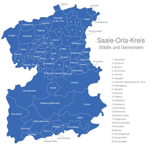 Saale Orla Kreis